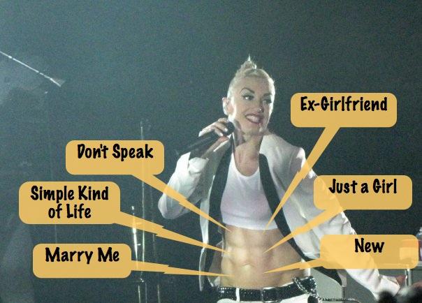 gwen stefani abs. Gwen Stefani#39;s Ab Workout