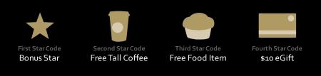 Starbucks Grocery Challenge